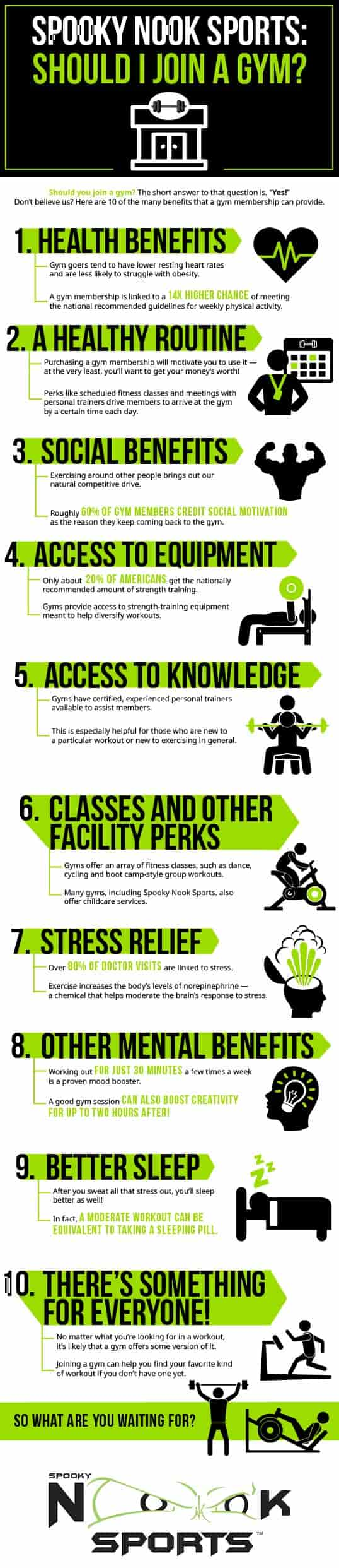 overview of benefits of joining a gym