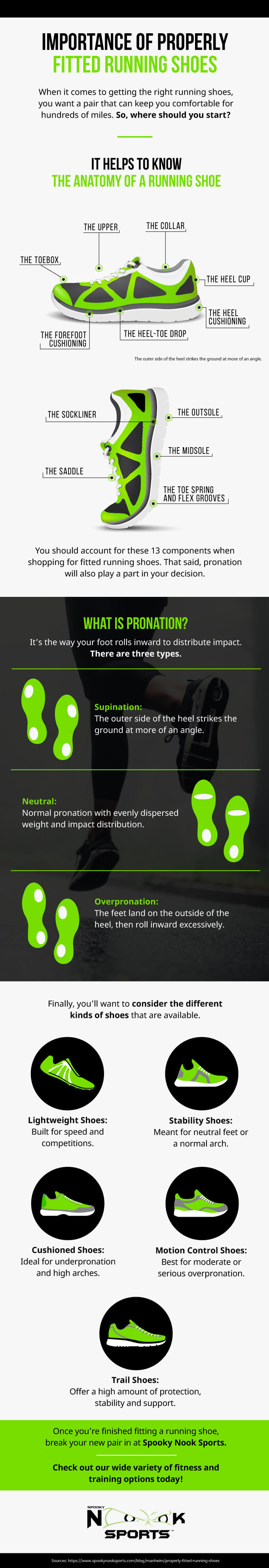 infographic properly fitted running shoes