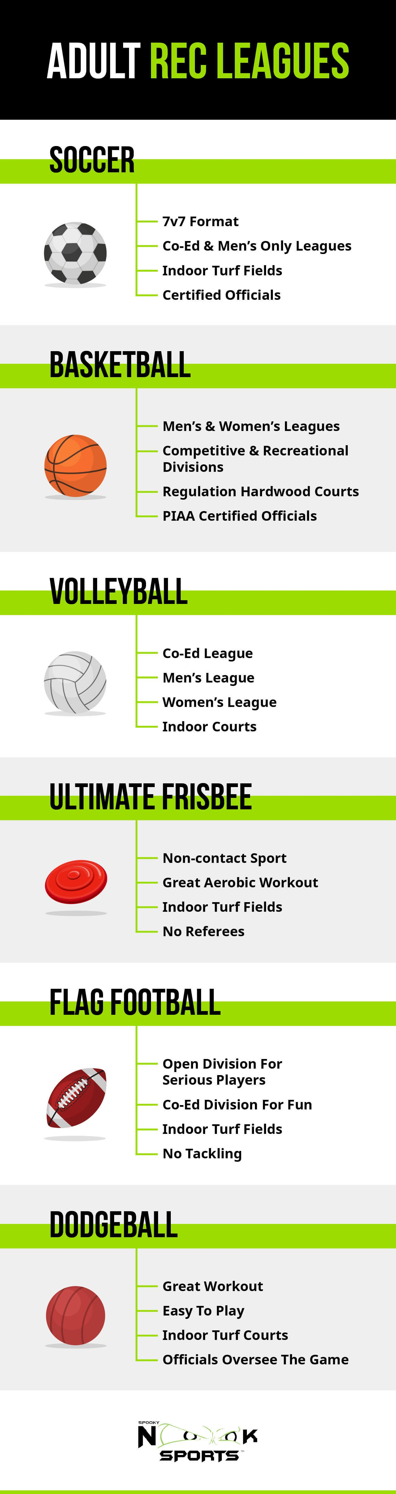 adult rec leagues at spooky nook sports micrographic